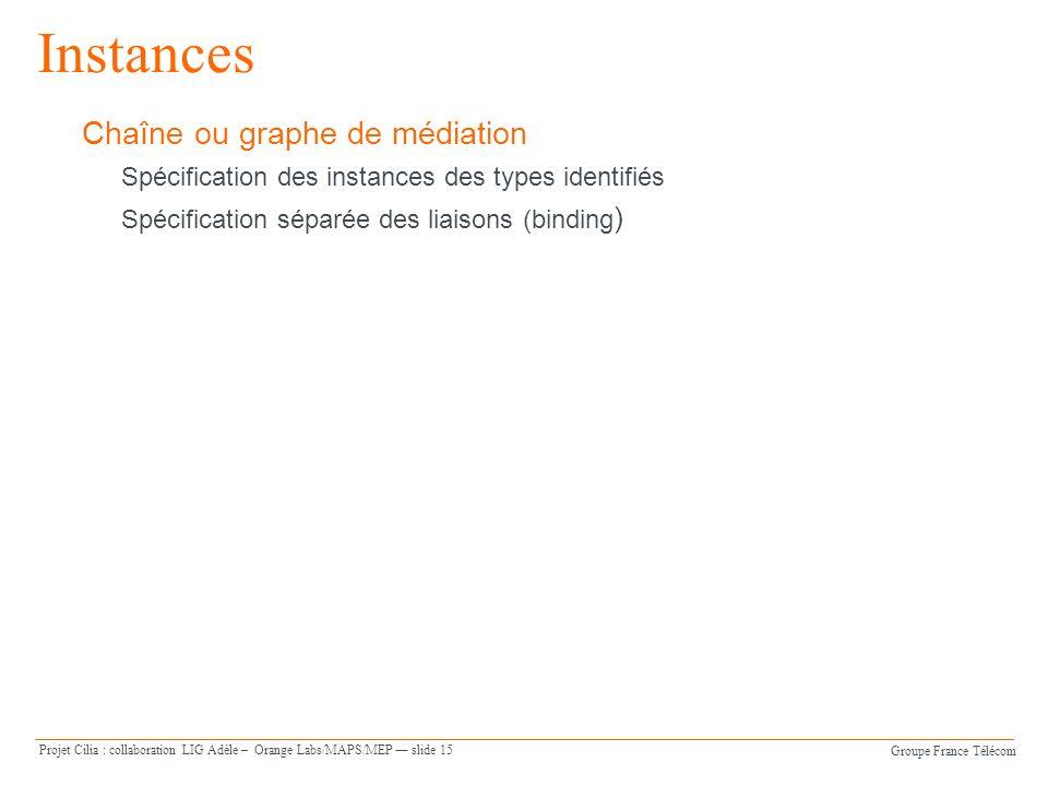Groupe France Télécom Projet Cilia : collaboration LIG Adèle – Orange Labs/MAPS/MEP slide 15 Instances Chaîne ou graphe de médiation Spécification des instances des types identifiés Spécification séparée des liaisons (binding )