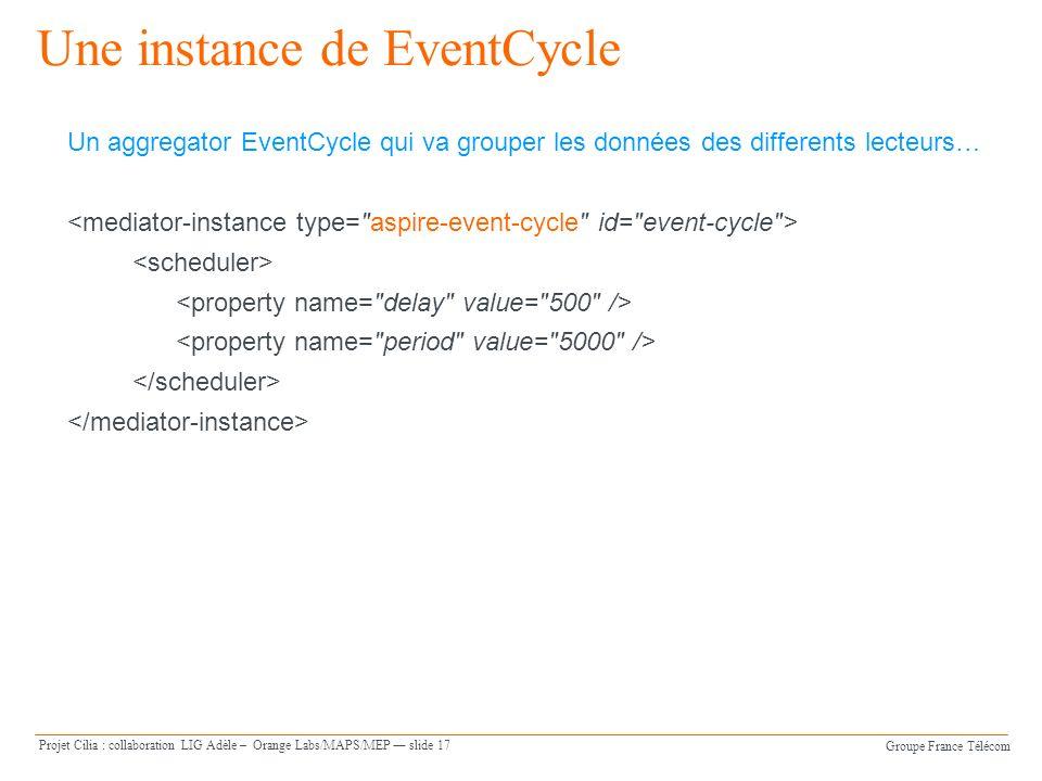 Groupe France Télécom Projet Cilia : collaboration LIG Adèle – Orange Labs/MAPS/MEP slide 17 Une instance de EventCycle Un aggregator EventCycle qui va grouper les données des differents lecteurs…