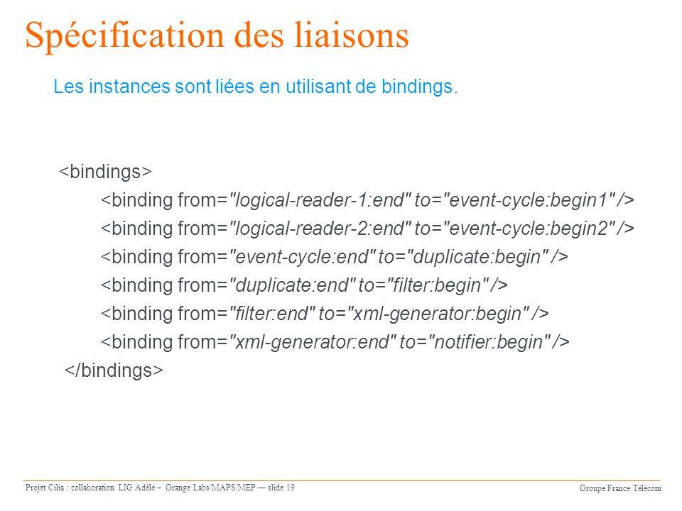 Groupe France Télécom Projet Cilia : collaboration LIG Adèle – Orange Labs/MAPS/MEP slide 19 Spécification des liaisons Les instances sont liées en utilisant de bindings.