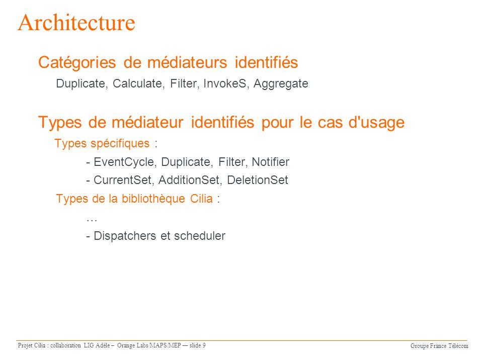 Groupe France Télécom Projet Cilia : collaboration LIG Adèle – Orange Labs/MAPS/MEP slide 20 Liaison avec le premier médiateur Utilisation du patron proxy Chaque lecteur RFID doit implementer une interface AbstractAdaptor Logical Reader Mediator Reader Adaptor