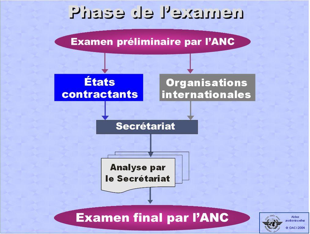 Phase de lexamen Examen préliminaire par lANC Secrétariat Examen final par lANC