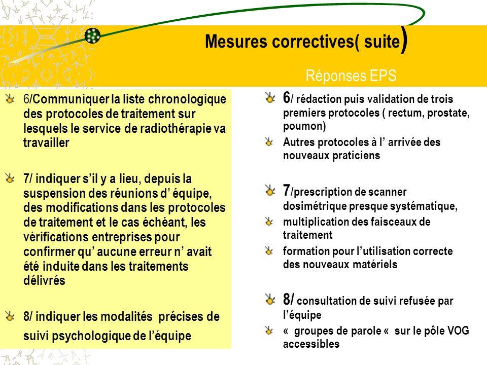 Mesures correctives( suite ) 6 /Communiquer la liste chronologique des protocoles de traitement sur lesquels le service de radiothérapie va travailler