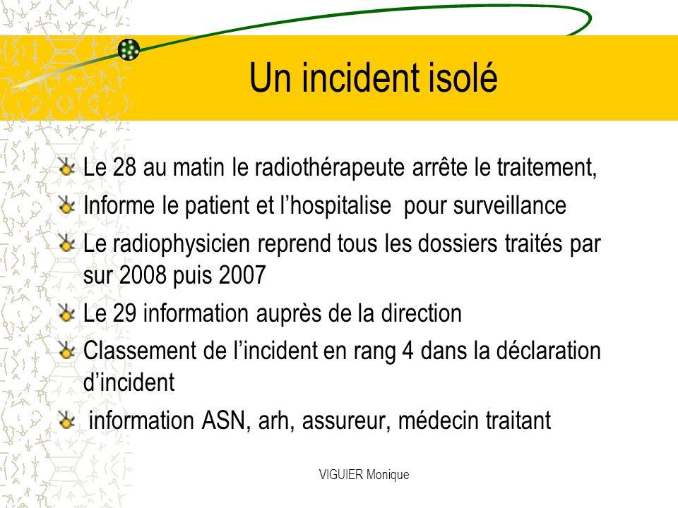 VIGUIER Monique Un incident isolé Le 28 au matin le radiothérapeute arrête le traitement, Informe le patient et lhospitalise pour surveillance Le radi