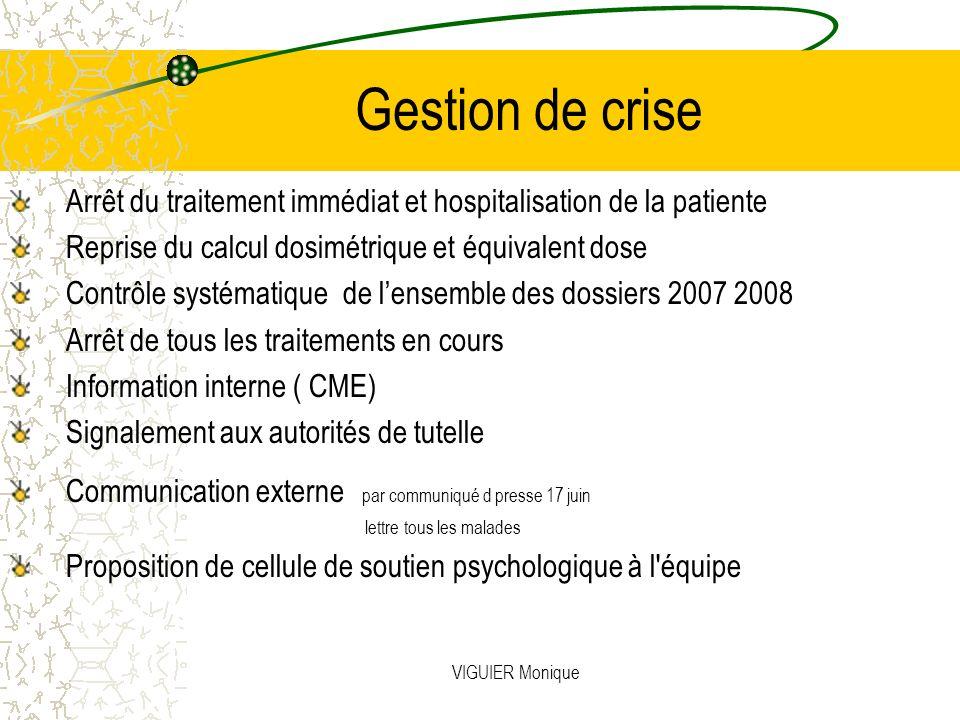 VIGUIER Monique Gestion de crise Arrêt du traitement immédiat et hospitalisation de la patiente Reprise du calcul dosimétrique et équivalent dose Cont