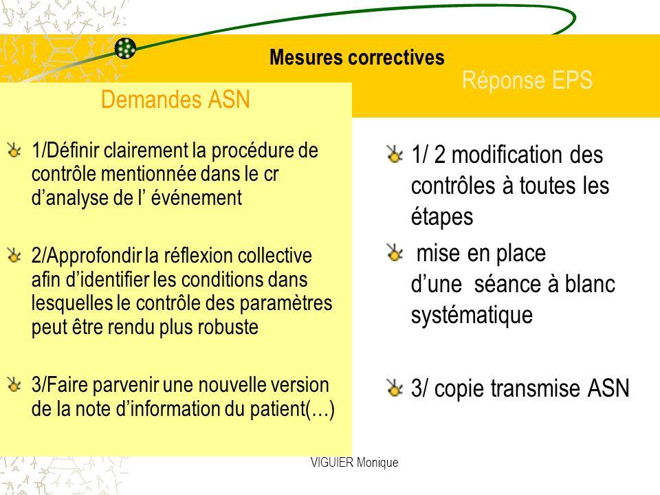 VIGUIER Monique Mesures correctives Demandes ASN 1/Définir clairement la procédure de contrôle mentionnée dans le cr danalyse de l événement 2/Approfo
