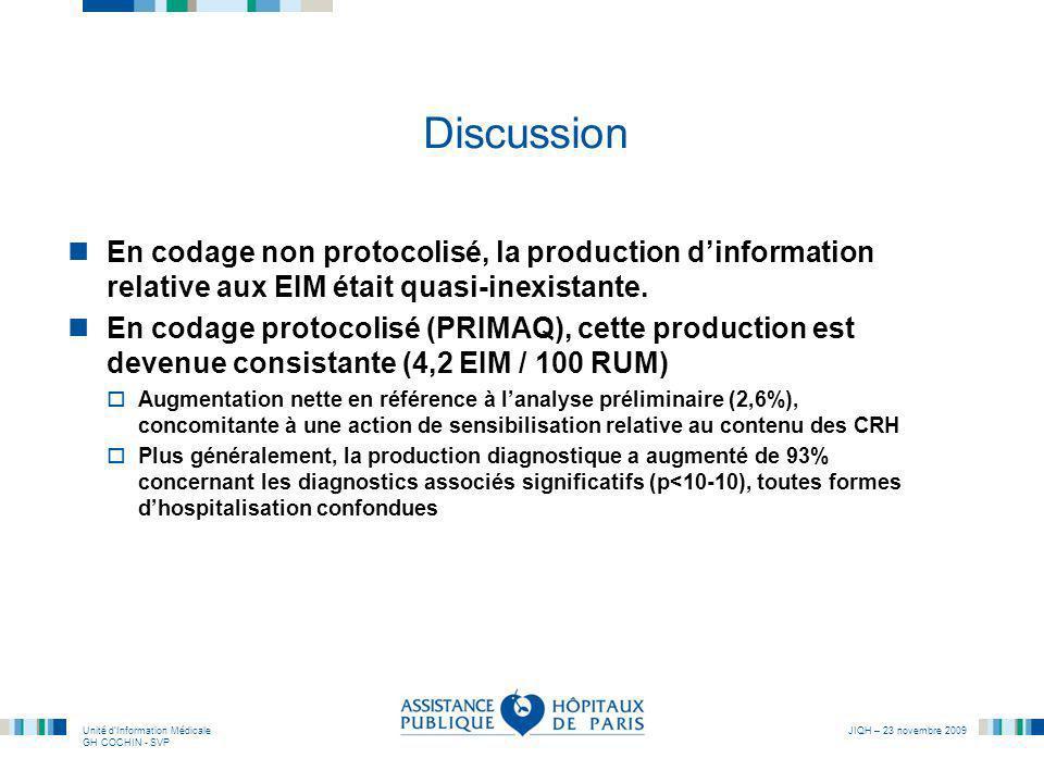 Unité dInformation Médicale GH COCHIN - SVP JIQH – 23 novembre 2009 Discussion En codage non protocolisé, la production dinformation relative aux EIM