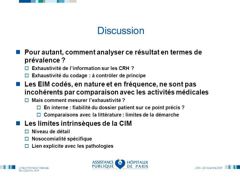 Unité dInformation Médicale GH COCHIN - SVP JIQH – 23 novembre 2009 Discussion Pour autant, comment analyser ce résultat en termes de prévalence ? Exh