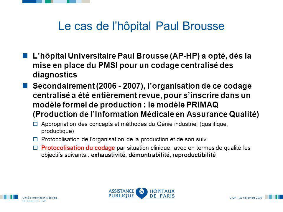 Unité dInformation Médicale GH COCHIN - SVP JIQH – 23 novembre 2009 Le cas de lhôpital Paul Brousse Lhôpital Universitaire Paul Brousse (AP-HP) a opté