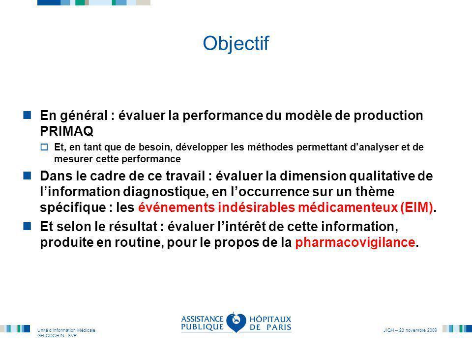 Unité dInformation Médicale GH COCHIN - SVP JIQH – 23 novembre 2009 Objectif En général : évaluer la performance du modèle de production PRIMAQ Et, en