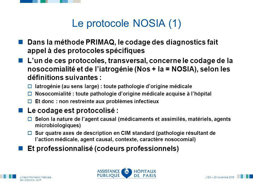 Unité dInformation Médicale GH COCHIN - SVP JIQH – 23 novembre 2009 Le protocole NOSIA (1) Dans la méthode PRIMAQ, le codage des diagnostics fait appe