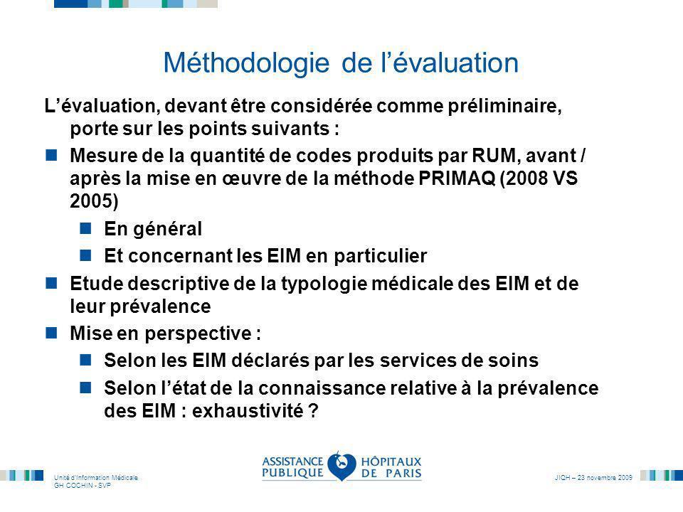 Unité dInformation Médicale GH COCHIN - SVP JIQH – 23 novembre 2009 Méthodologie de lévaluation Lévaluation, devant être considérée comme préliminaire