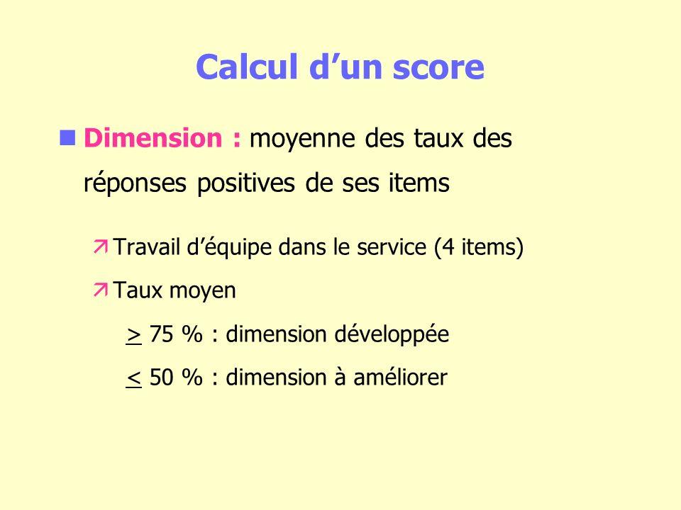 Calcul dun score Dimension : moyenne des taux des réponses positives de ses items äTravail déquipe dans le service (4 items) äTaux moyen > 75 % : dimension développée < 50 % : dimension à améliorer