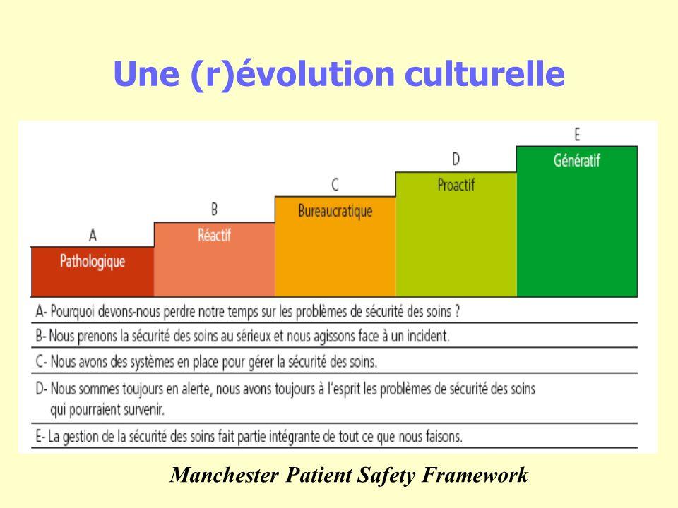Une (r)évolution culturelle Manchester Patient Safety Framework