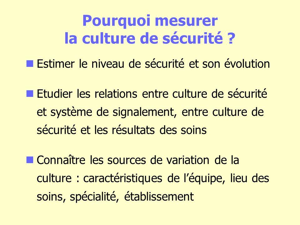 Pourquoi mesurer la culture de sécurité .