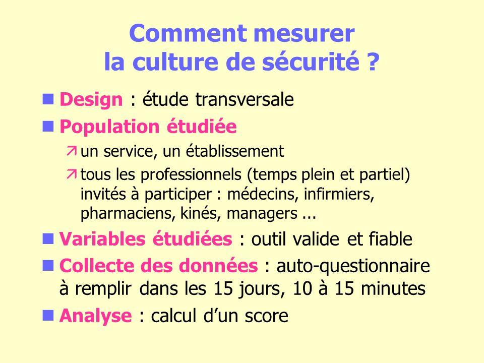 Le questionnaire Hospital Survey On Patient Safety Culture äAuto administré et anonyme ä44 items ä12 dimensions (3-4 items) Un questionnaire généraliste