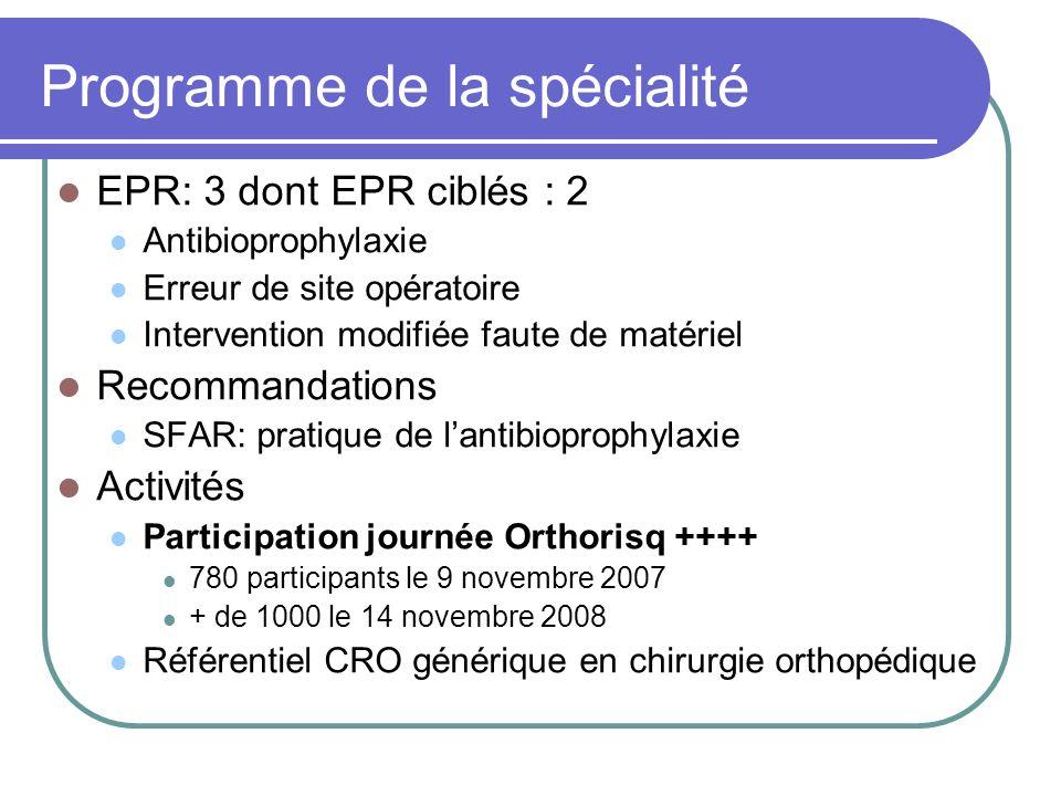 Programme de la spécialité EPR: 3 dont EPR ciblés : 2 Antibioprophylaxie Erreur de site opératoire Intervention modifiée faute de matériel Recommandat