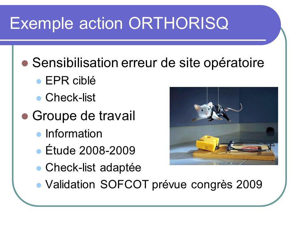 Exemple action ORTHORISQ Sensibilisation erreur de site opératoire EPR ciblé Check-list Groupe de travail Information Étude 2008-2009 Check-list adapt