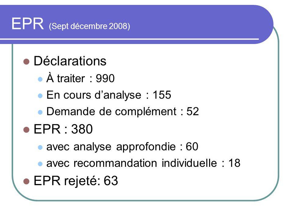 EPR (Sept décembre 2008) Déclarations À traiter : 990 En cours danalyse : 155 Demande de complément : 52 EPR : 380 avec analyse approfondie : 60 avec