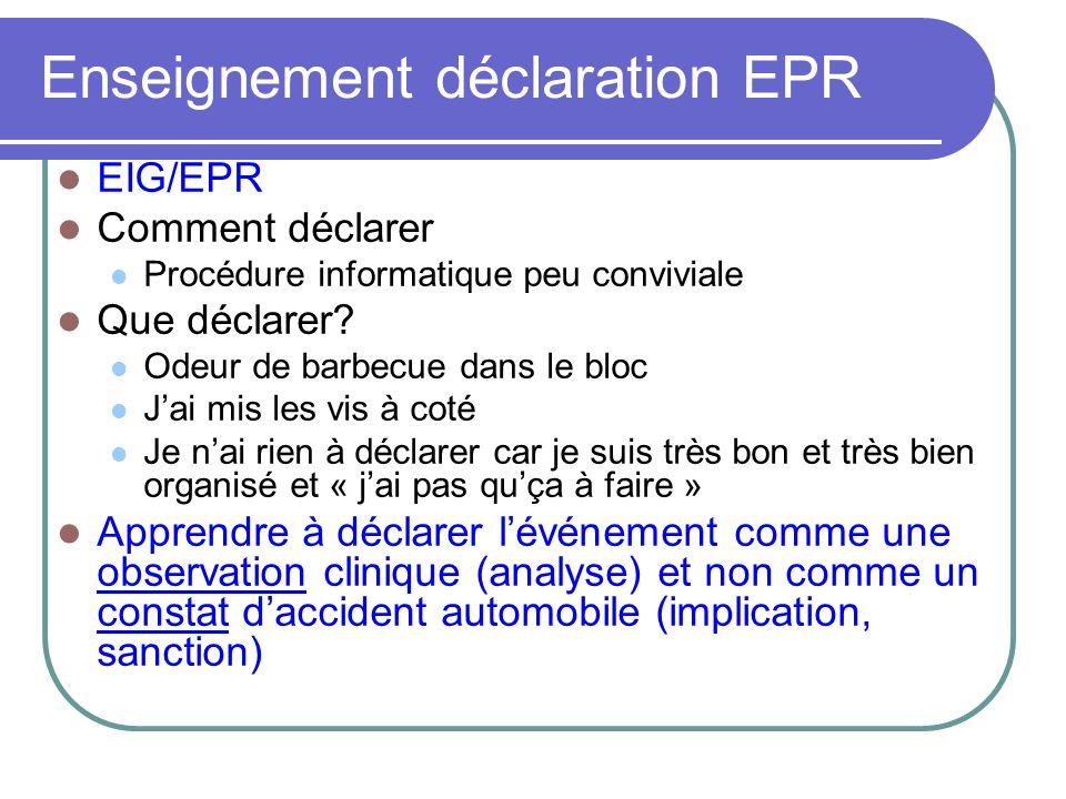 Enseignement déclaration EPR EIG/EPR Comment déclarer Procédure informatique peu conviviale Que déclarer? Odeur de barbecue dans le bloc Jai mis les v