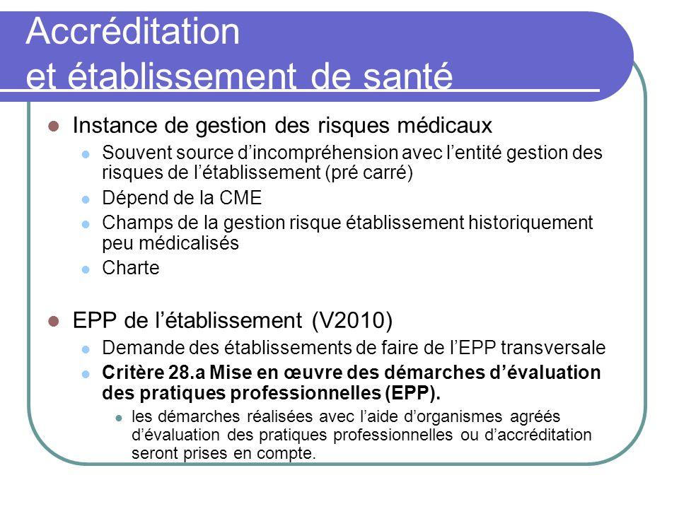 Accréditation et établissement de santé Instance de gestion des risques médicaux Souvent source dincompréhension avec lentité gestion des risques de l