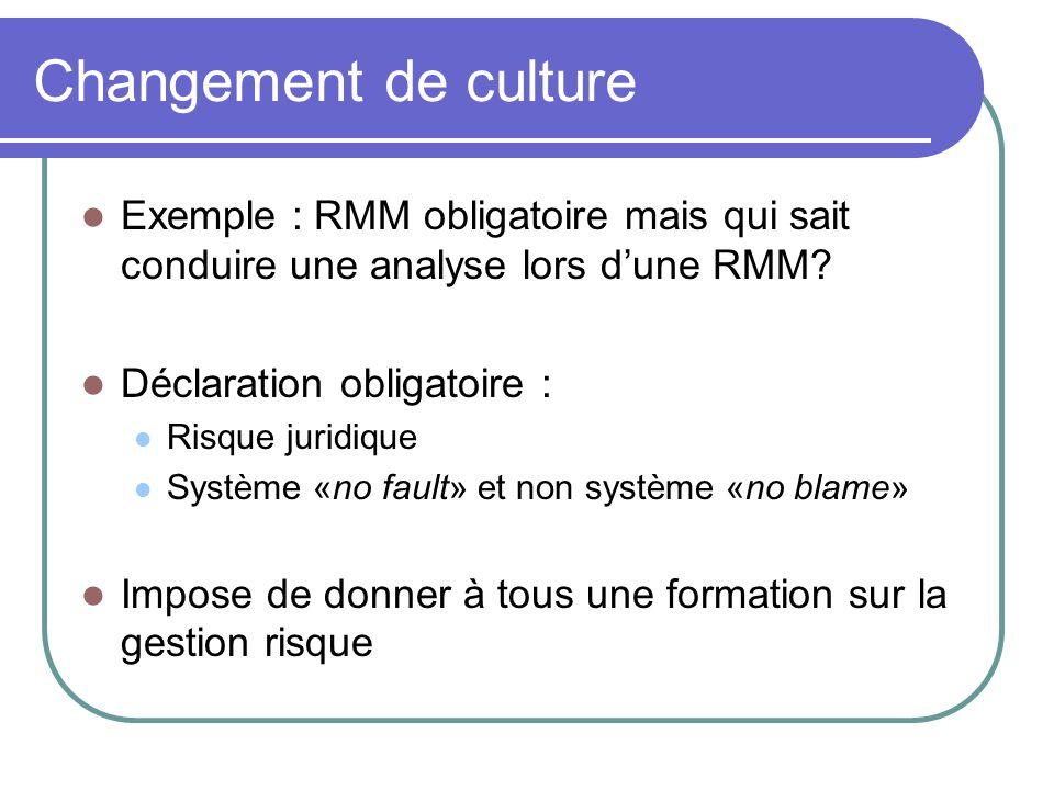 Changement de culture Exemple : RMM obligatoire mais qui sait conduire une analyse lors dune RMM? Déclaration obligatoire : Risque juridique Système «