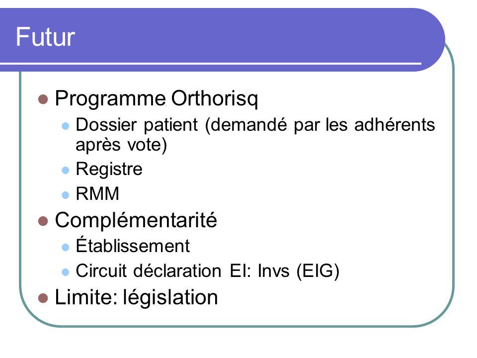 Futur Programme Orthorisq Dossier patient (demandé par les adhérents après vote) Registre RMM Complémentarité Établissement Circuit déclaration EI: In