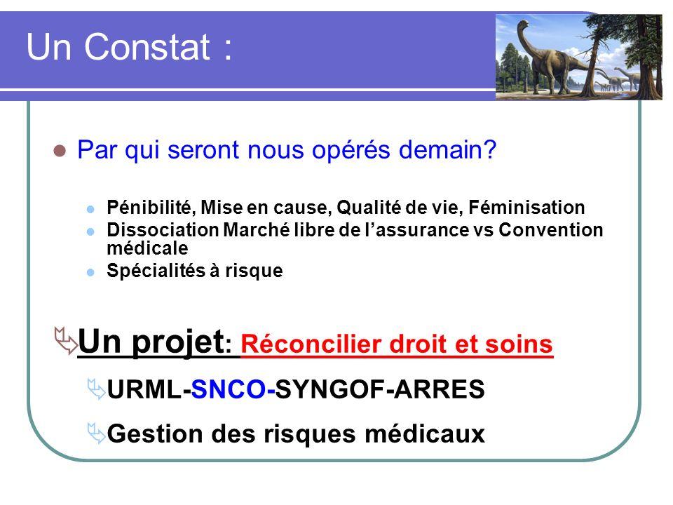Ouvrir Orthorisq Secrétariat++ https://www.accreditation-des- medecins.fr https://www.accreditation-des- medecins.fr Niveau informatique très variable Comment ouvrir lordinateur.