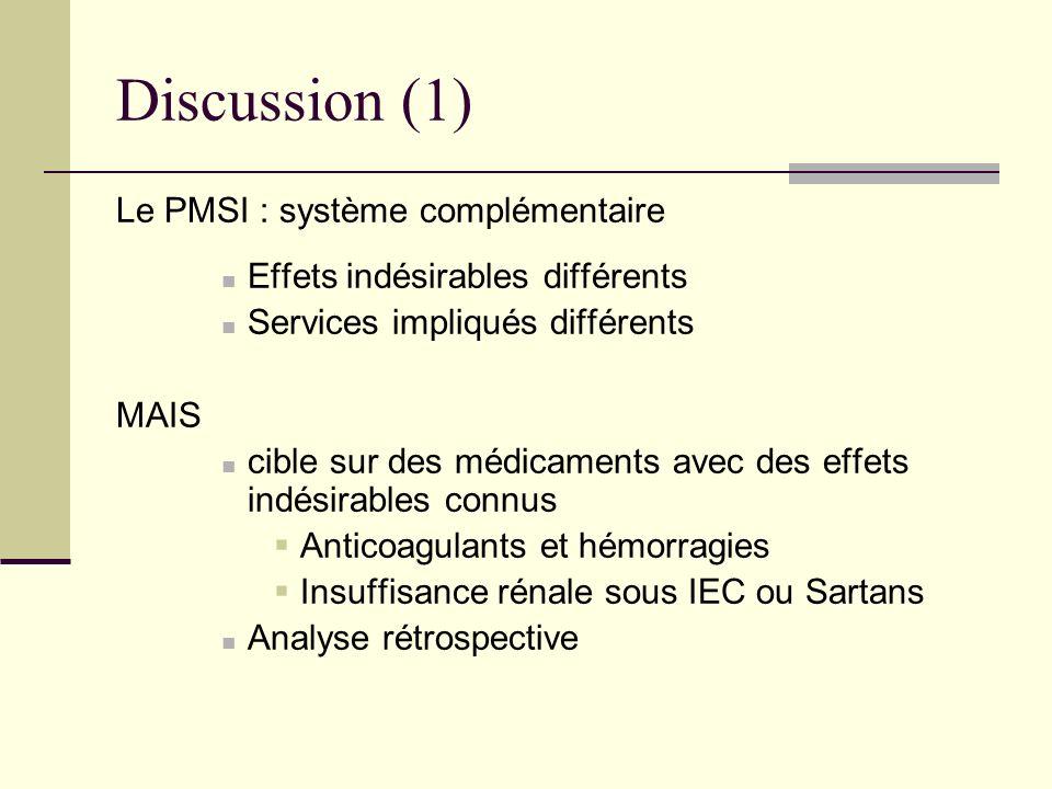 Discussion (1) Le PMSI : système complémentaire Effets indésirables différents Services impliqués différents MAIS cible sur des médicaments avec des e