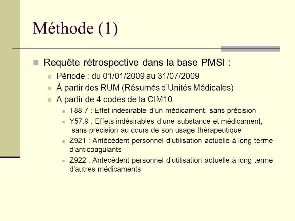 Méthode (1) Requête rétrospective dans la base PMSI : Période : du 01/01/2009 au 31/07/2009 À partir des RUM (Résumés dUnités Médicales) A partir de 4