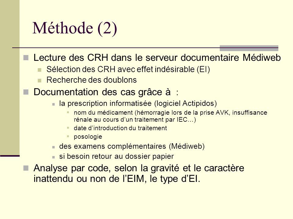 Méthode (2) Lecture des CRH dans le serveur documentaire Médiweb Sélection des CRH avec effet indésirable (EI) Recherche des doublons Documentation de
