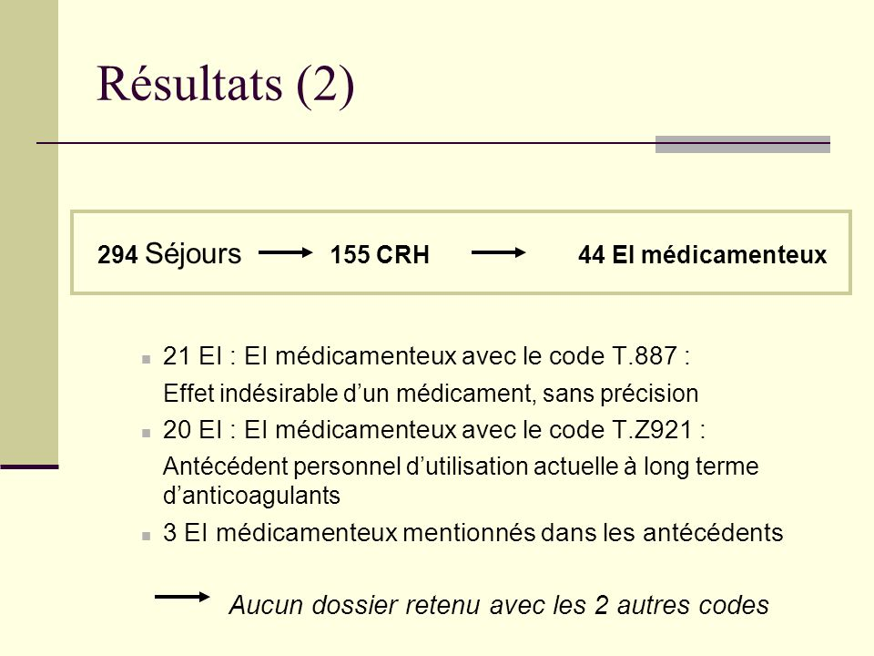 Résultats (2) 294 Séjours 155 CRH 44 EI médicamenteux 21 EI : EI médicamenteux avec le code T.887 : Effet indésirable dun médicament, sans précision 2