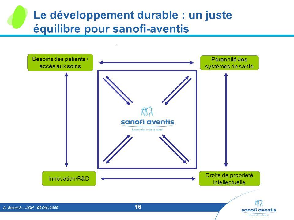 A. Gelonch – JIQH - 08 Déc 2008 16 Le développement durable : un juste équilibre pour sanofi-aventis Pérennité des systèmes de santé Besoins des patie