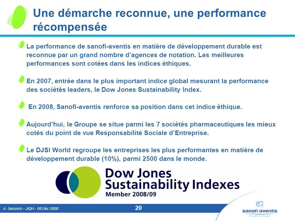 A. Gelonch – JIQH - 08 Déc 2008 20 Une démarche reconnue, une performance récompensée La performance de sanofi-aventis en matière de développement dur