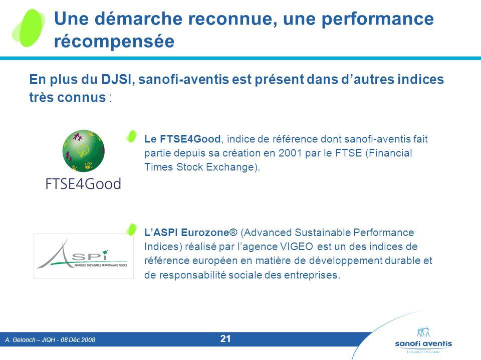 A. Gelonch – JIQH - 08 Déc 2008 21 Une démarche reconnue, une performance récompensée En plus du DJSI, sanofi-aventis est présent dans dautres indices