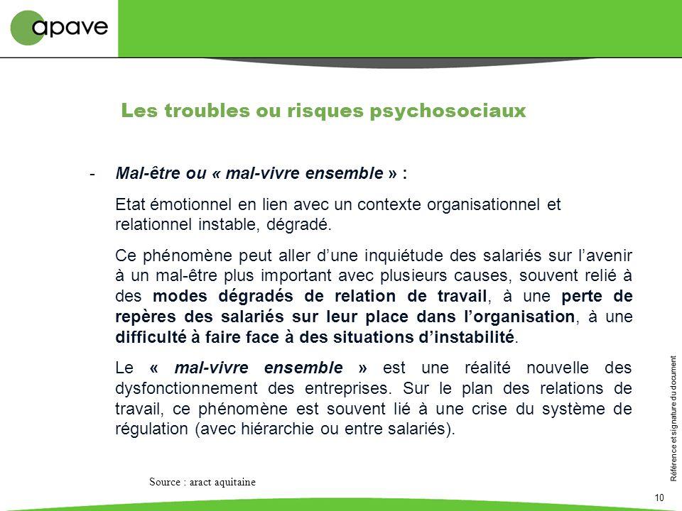 Référence et signature du document 10 Les troubles ou risques psychosociaux -Mal-être ou « mal-vivre ensemble » : Etat émotionnel en lien avec un cont