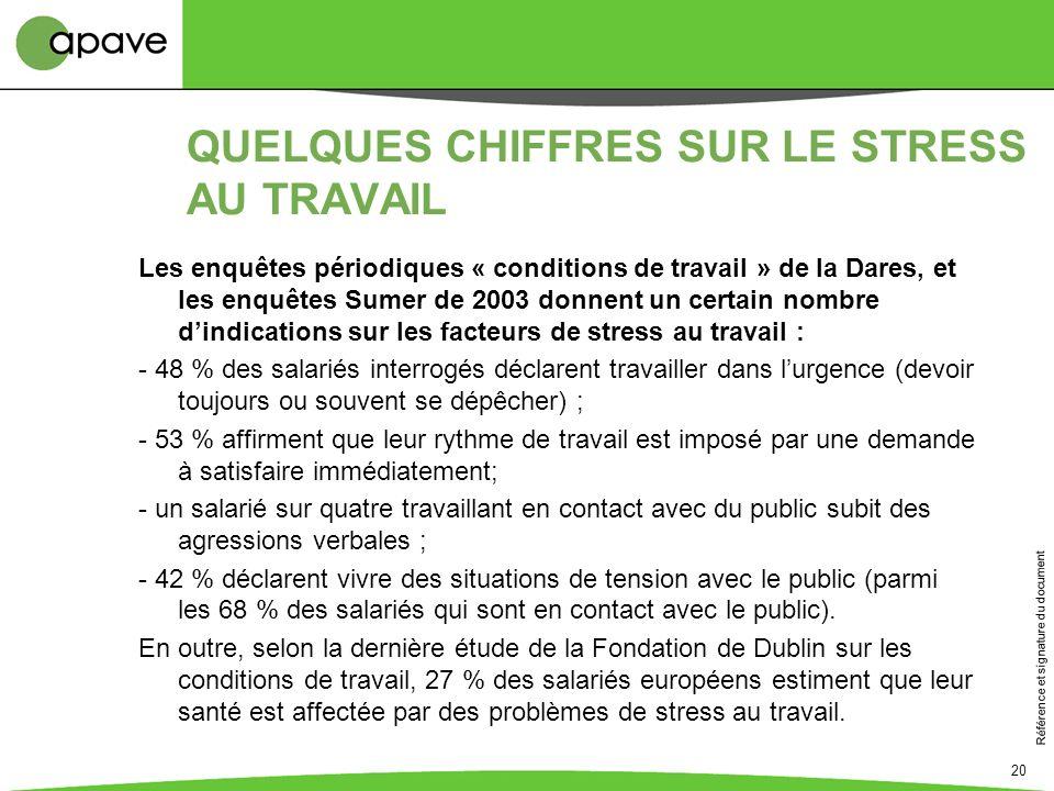 Référence et signature du document 20 QUELQUES CHIFFRES SUR LE STRESS AU TRAVAIL Les enquêtes périodiques « conditions de travail » de la Dares, et le