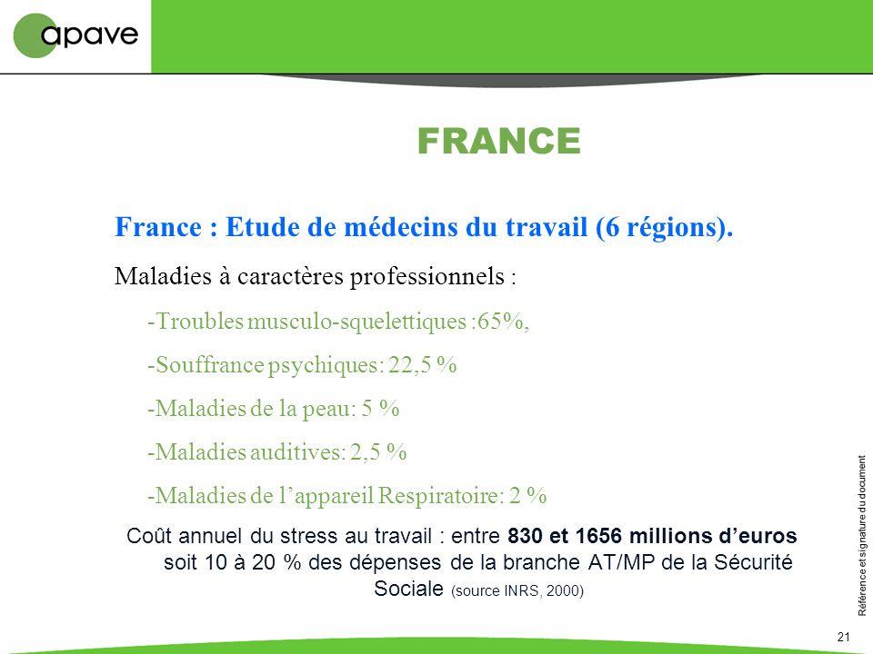 Référence et signature du document 21 FRANCE France : Etude de médecins du travail (6 régions). Maladies à caractères professionnels : -Troubles muscu