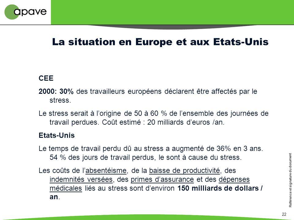 Référence et signature du document 22 La situation en Europe et aux Etats-Unis CEE 2000: 30% des travailleurs européens déclarent être affectés par le