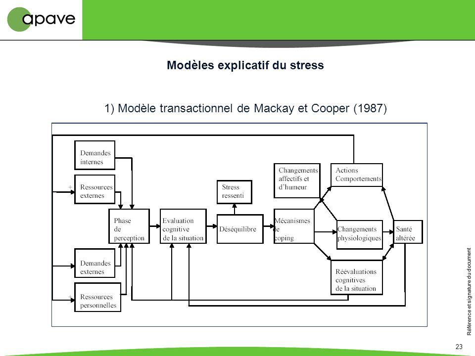 Référence et signature du document 23 Modèles explicatif du stress 1) Modèle transactionnel de Mackay et Cooper (1987)