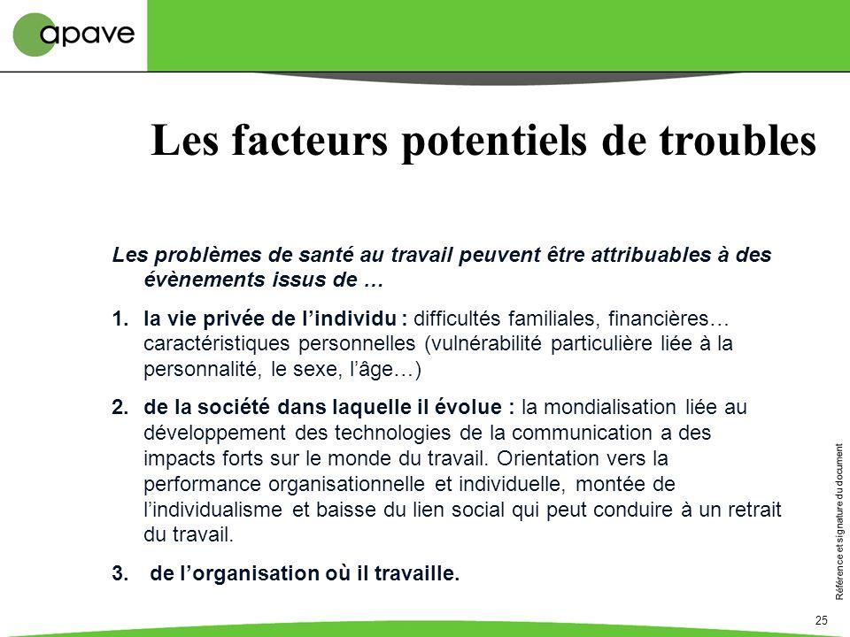 Référence et signature du document 25 Les facteurs potentiels de troubles Les problèmes de santé au travail peuvent être attribuables à des évènements