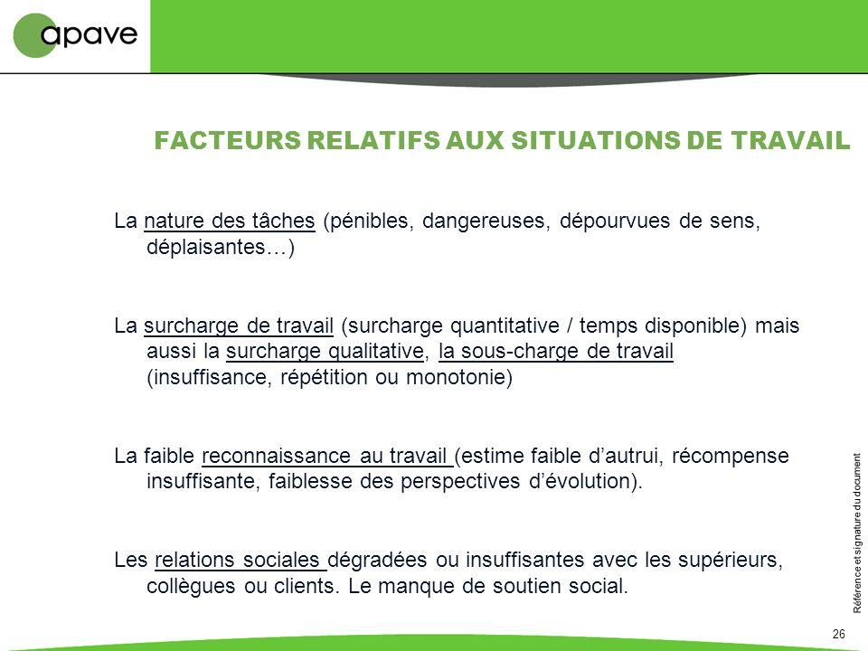 Référence et signature du document 26 FACTEURS RELATIFS AUX SITUATIONS DE TRAVAIL La nature des tâches (pénibles, dangereuses, dépourvues de sens, dép