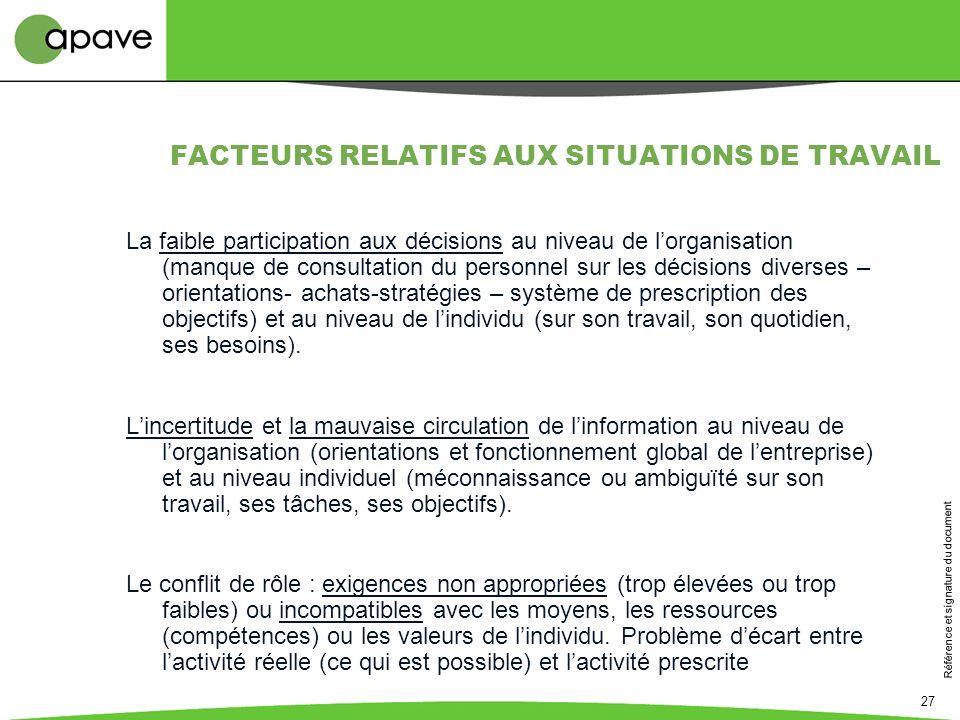 Référence et signature du document 27 FACTEURS RELATIFS AUX SITUATIONS DE TRAVAIL La faible participation aux décisions au niveau de lorganisation (ma