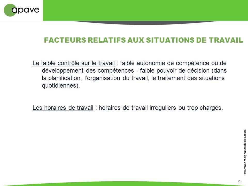 Référence et signature du document 28 FACTEURS RELATIFS AUX SITUATIONS DE TRAVAIL Le faible contrôle sur le travail : faible autonomie de compétence o