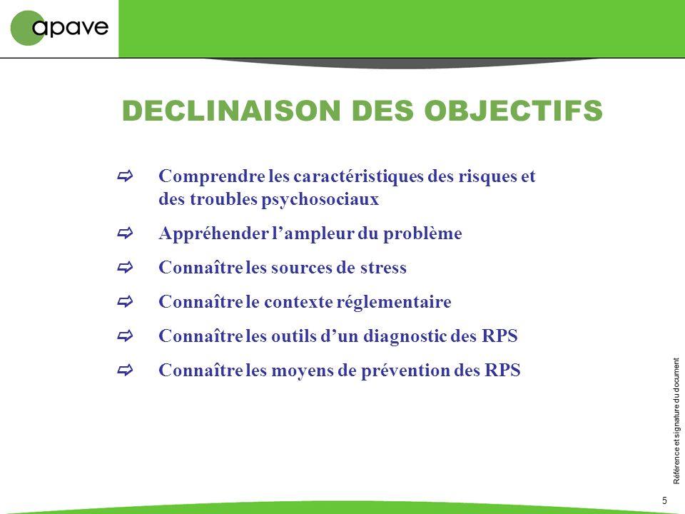 Référence et signature du document 5 DECLINAISON DES OBJECTIFS Comprendre les caractéristiques des risques et des troubles psychosociaux Appréhender l