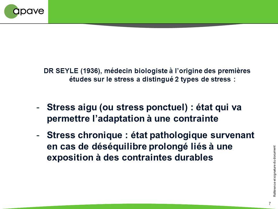 Référence et signature du document 7 DR SEYLE (1936), médecin biologiste à lorigine des premières études sur le stress a distingué 2 types de stress :