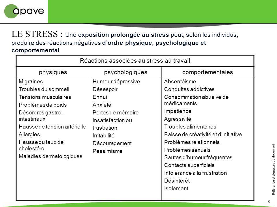 Référence et signature du document 8 physiquespsychologiquescomportementales Migraines Troubles du sommeil Tensions musculaires Problèmes de poids Dés