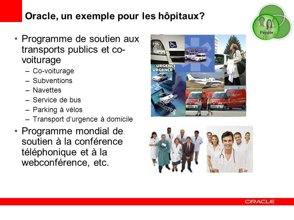 Oracle, un exemple pour les hôpitaux? Programme de soutien aux transports publics et co- voiturage –Co-voiturage –Subventions –Navettes –Service de bu