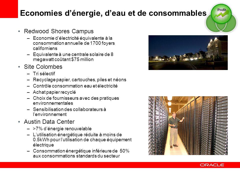 Economies dénergie, deau et de consommables Redwood Shores Campus –Economie délectricité équivalente à la consommation annuelle de 1700 foyers califor