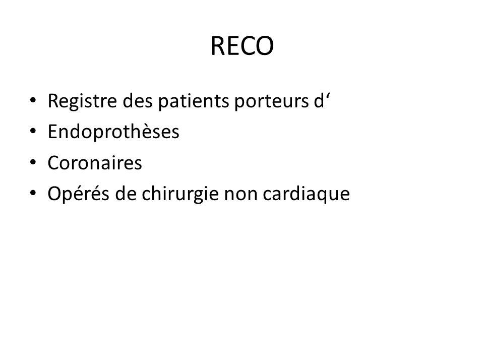 RECO Registre des patients porteurs d Endoprothèses Coronaires Opérés de chirurgie non cardiaque