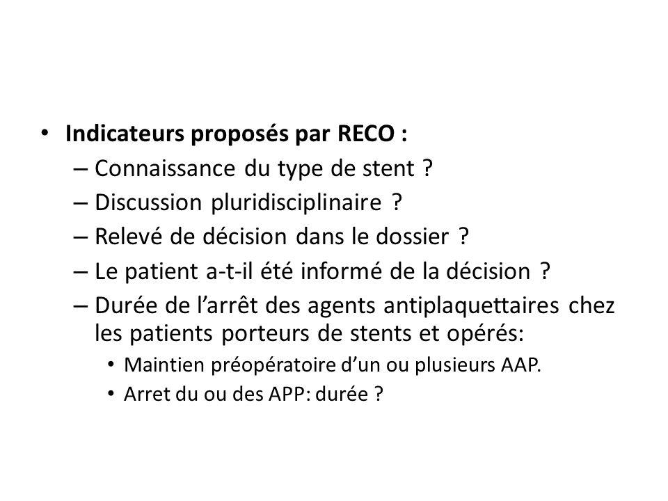 Indicateurs proposés par RECO : – Connaissance du type de stent ? – Discussion pluridisciplinaire ? – Relevé de décision dans le dossier ? – Le patien
